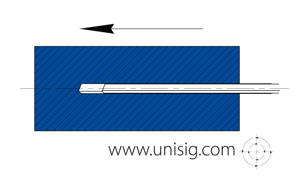 solid carbide gundrill diagram